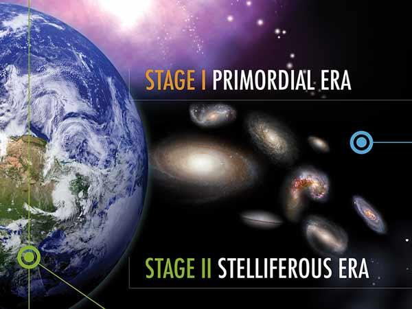 Universe Poster Thumbnail